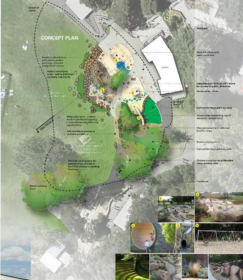 Cataract Gorge Playspace Concept Map